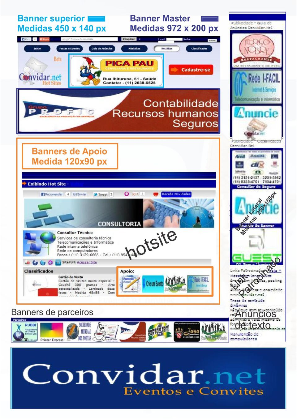 120x90 px hotsite Banner Lateral Medidas 250x150px