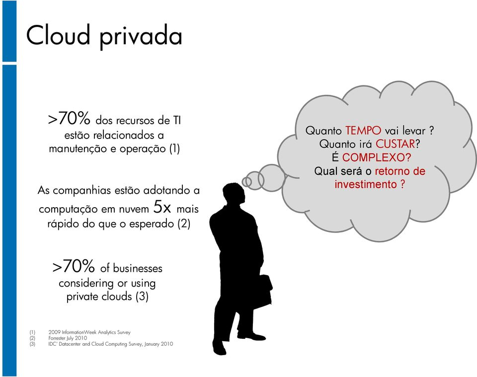 private clouds (3) (1) (2) (3) 2009 InformationWeek Analytics Survey Forrester July 2010 IDC Datacenter and