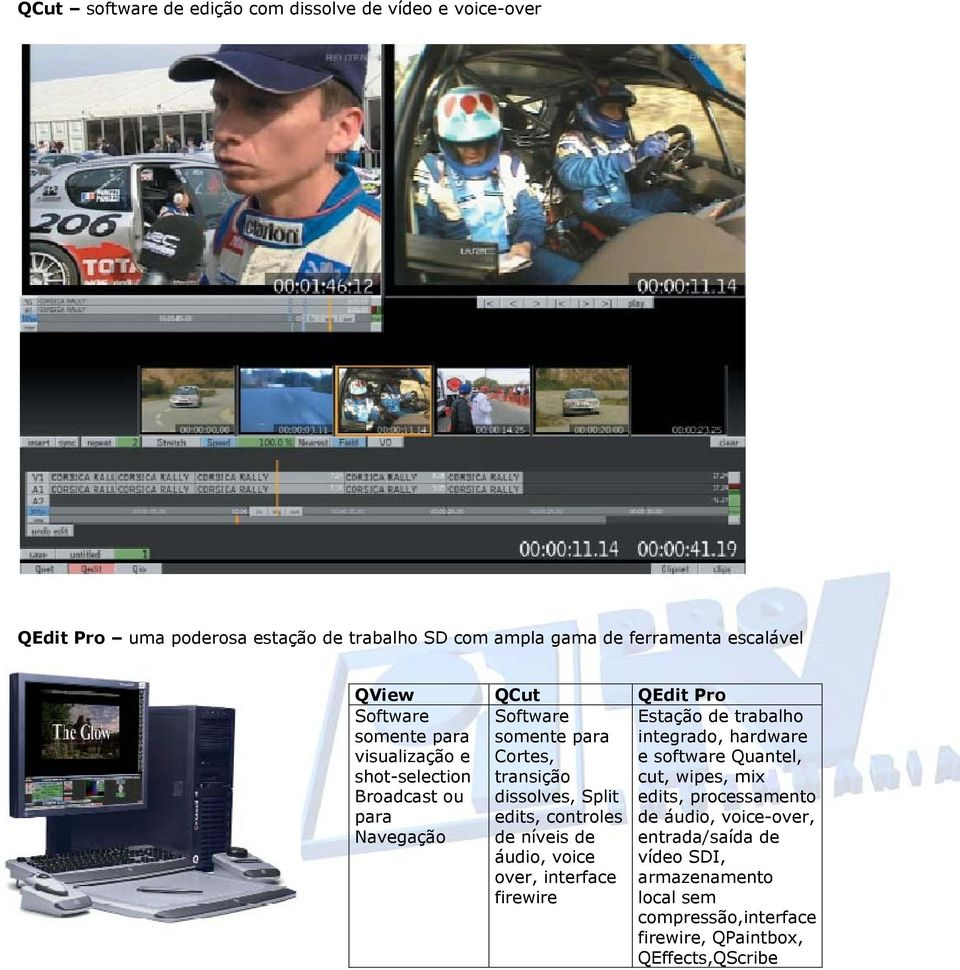 Split edits, controles de níveis de áudio, voice over, interface firewire Estação de trabalho integrado, hardware e software Quantel, cut, wipes, mix