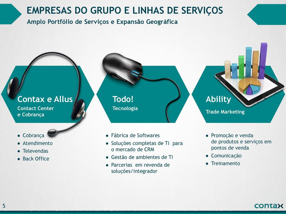 Tecnologia Ability Trade Marketing Cobrança Atendimento Televendas Back Office Fábrica de Softwares Soluções