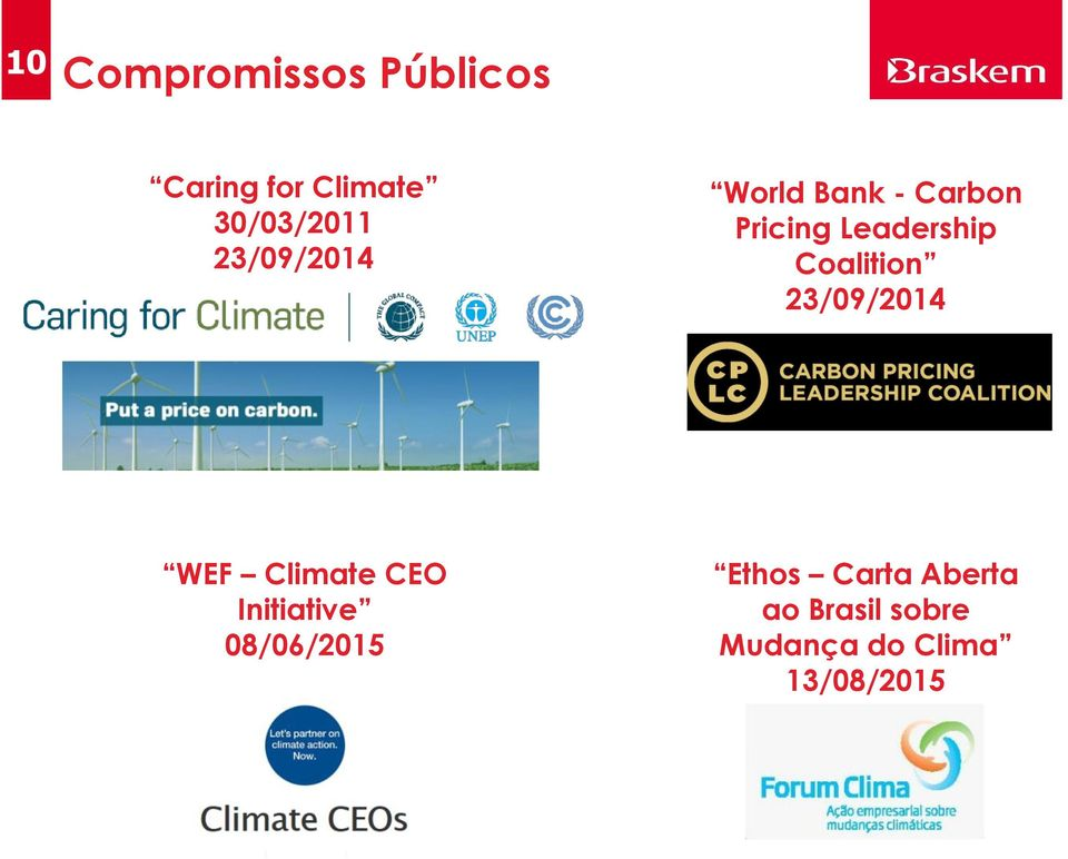 Coalition 23/09/2014 WEF Climate CEO Initiative