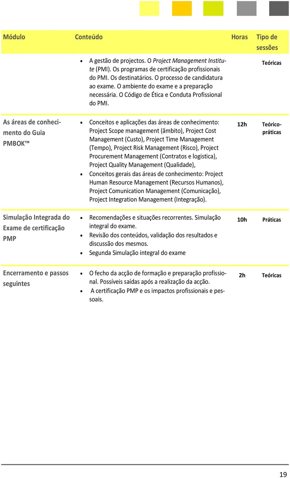 As áreas de conheci- mento do Guia Conceitos e aplicações das áreas de conhecimento: Project Scope management (âmbito), Project Cost Management (Custo), Project Time Management (Tempo), Project Risk