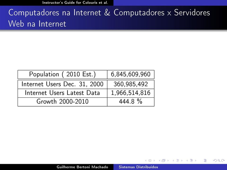 ) 6,845,609,960 Internet Users Dec.
