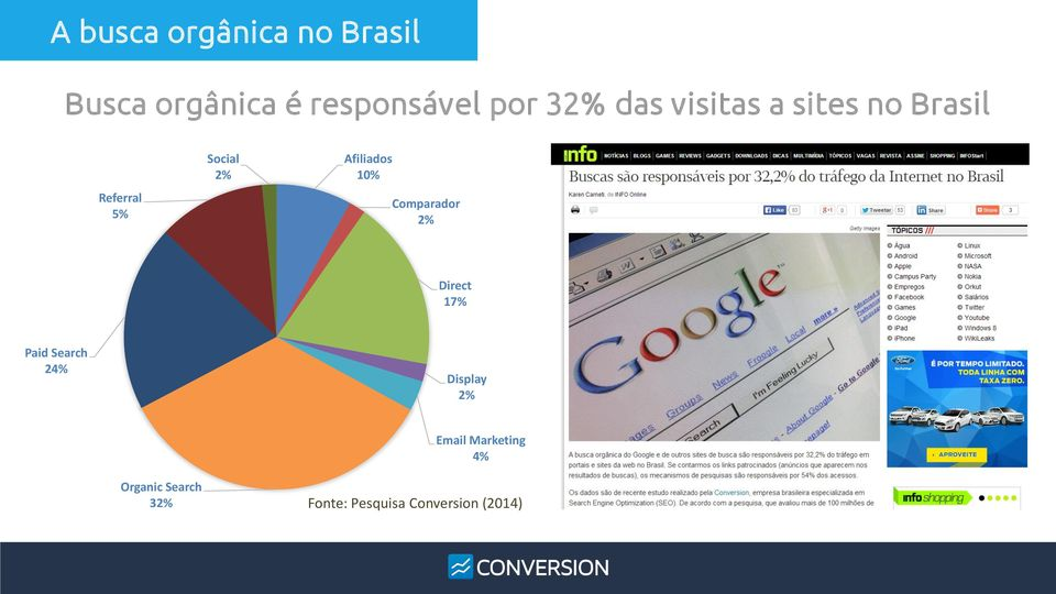 10% Comparador 2% Direct 17% Paid Search 24% Display 2% Email
