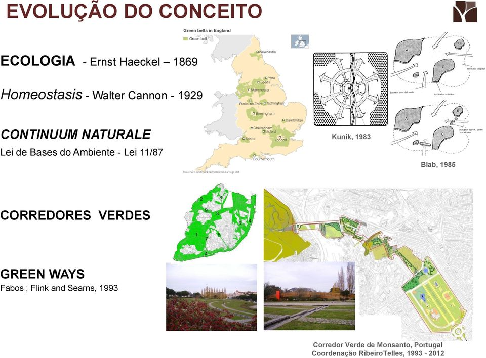 Kunik, 1983 Blab, 1985 CORREDORES VERDES GREEN WAYS Fabos ; Flink and