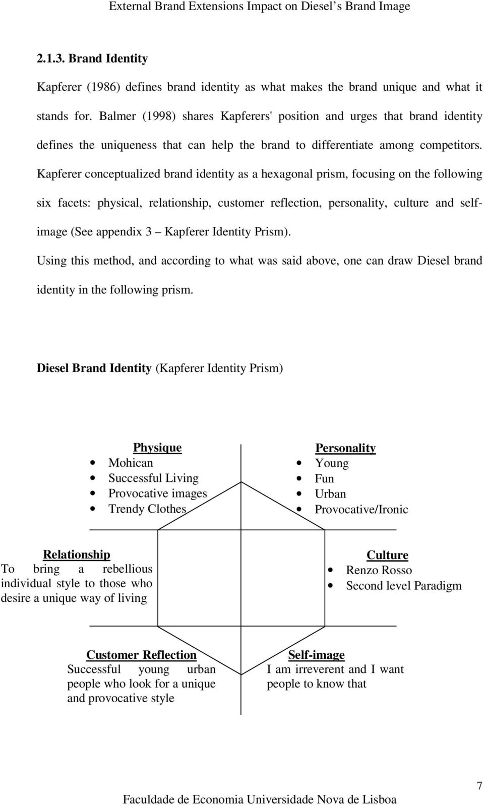 Kapferer conceptualized brand identity as a hexagonal prism, focusing on the following six facets: physical, relationship, customer reflection, personality, culture and selfimage (See appendix 3