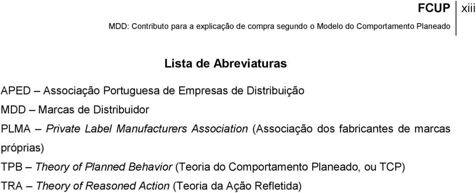 Private Label Manufacturers Association (Associação dos fabricantes de marcas próprias) TPB Theory of