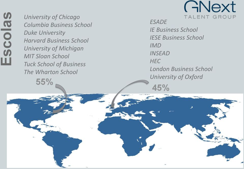 School of Business The Wharton School 55% ESADE IE Business School IESE