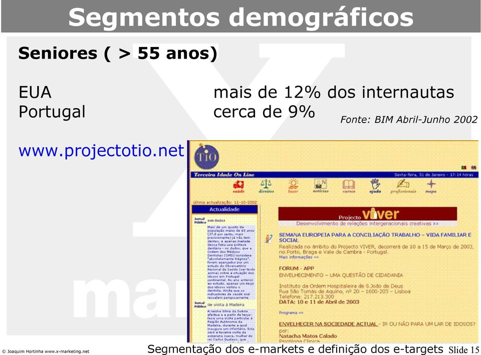 Portugal cerca de 9% www.projectotio.