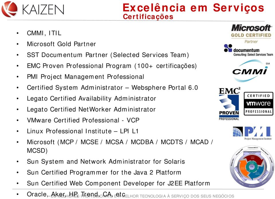 0 Legato Certified ed Availability ab Administrator Legato Certified NetWorker Administrator VMware Certified Professional - VCP Linux Professional Institute LPI L1