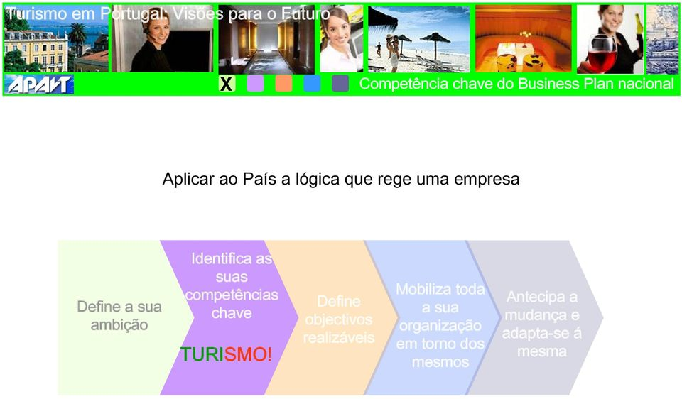 competências chave TURISMO!