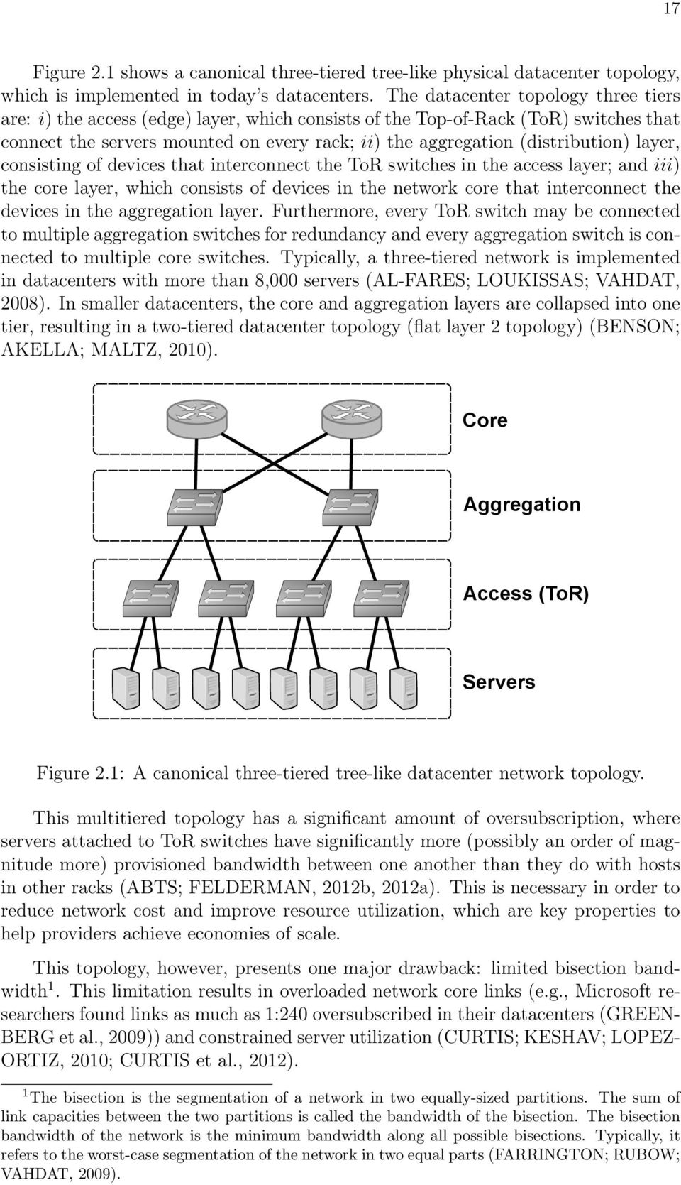 (distribution) layer, consisting of devices that interconnect the ToR switches in the access layer; and iii) the core layer, which consists of devices in the network core that interconnect the