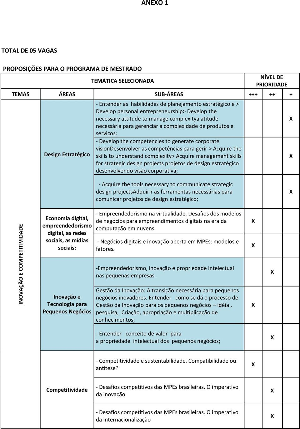 competencies to generate corporate visiondesenvolver as competências para gerir > Acquire the skills to understand complexity> Acquire management skills for strategic design projects projetos de