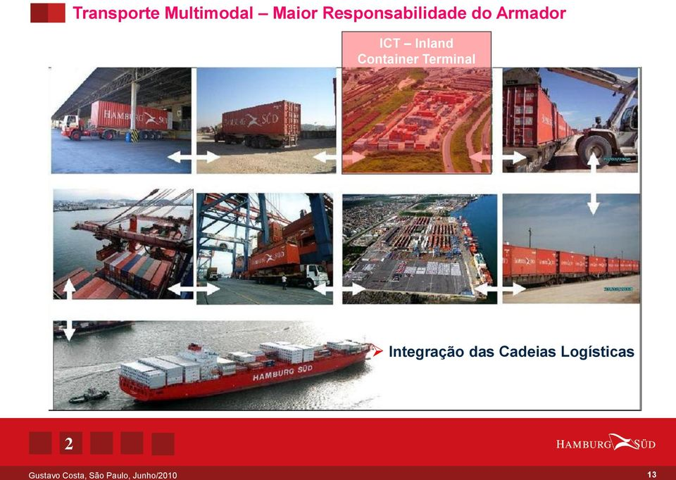 ICT Inland Container Terminal