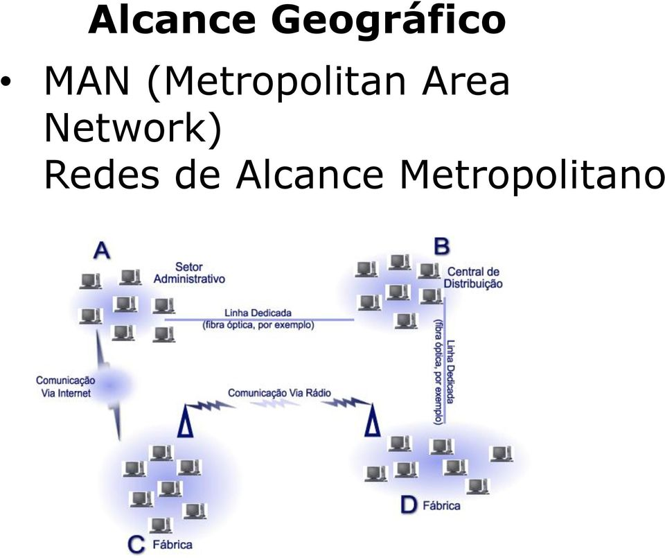Area Network) Redes