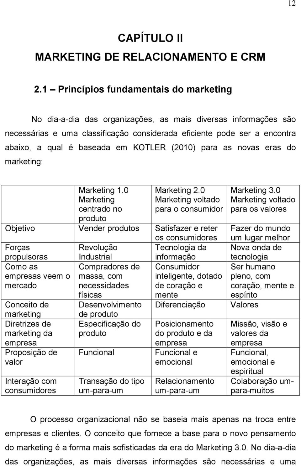 baseada em KOTLER (2010) para as novas eras do marketing: Marketing 1.0 Marketing centrado no produto Marketing 2.