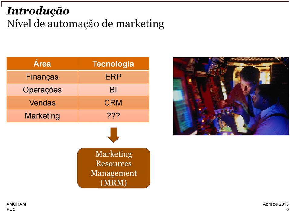 ERP Operações BI Vendas CRM Marketing?