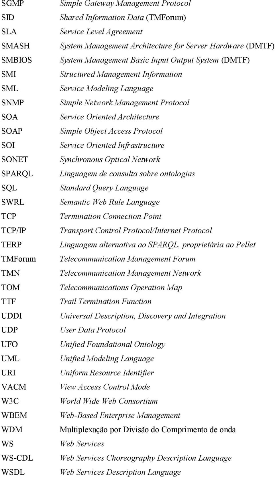 Access Protocol SOI Service Oriented Infrastructure SONET Synchronous Optical Network SPARQL Linguagem de consulta sobre ontologias SQL Standard Query Language SWRL Semantic Web Rule Language TCP