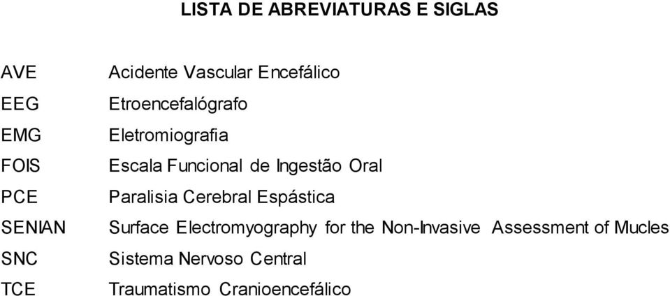 Ingestão Oral Paralisia Cerebral Espástica Surface Electromyography for the