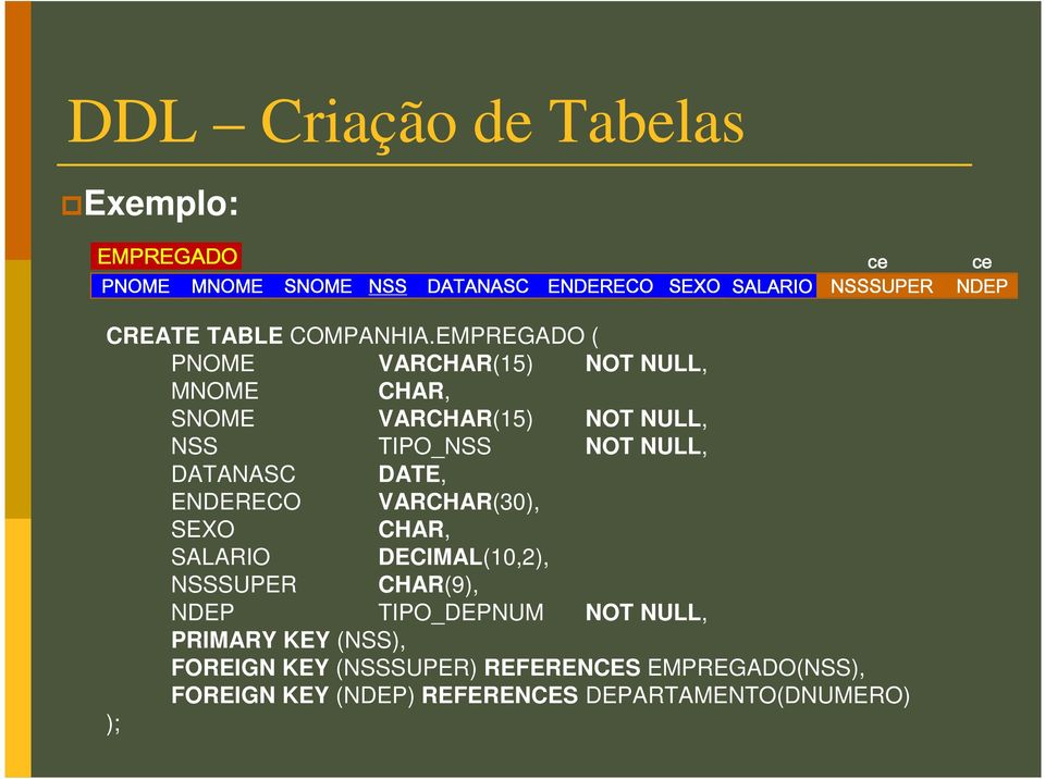 EMPREGADO ( PNOME VARCHAR(15) NOT NULL, MNOME CHAR, SNOME VARCHAR(15) NOT NULL, NSS TIPO_NSS NOT NULL, DATANASC DATE,