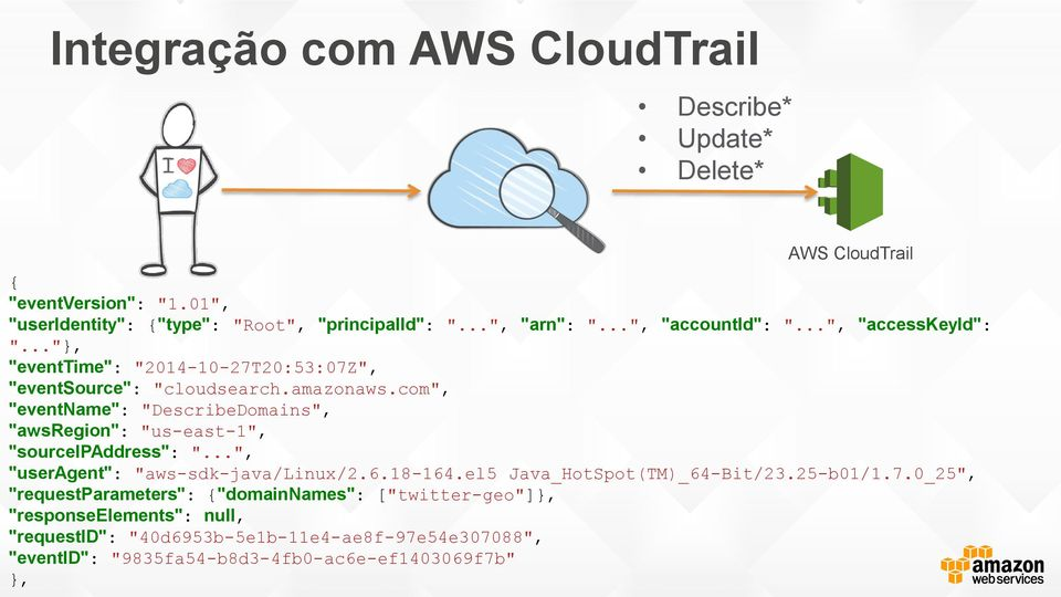 "com"", ""eventname"": ""DescribeDomains"", ""awsregion"": ""us-east-1"", ""sourceipaddress"": ""..."", ""useragent"": ""aws-sdk-java/linux/2.6.18-164."