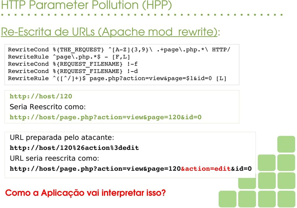 php?action=view&page=$1&id=0 [L] http://host/120 Seria Reescrito como: http://host/page.php?action=view&page=120&id=0 URL preparada pelo atacante: http://host/120%26action%3dedit URL seria reescrita como: http://host/page.