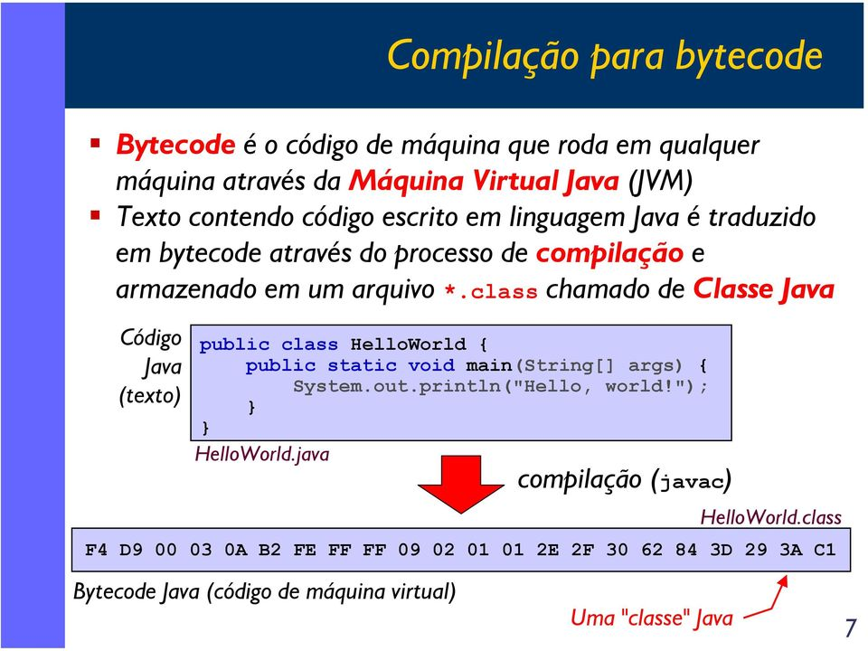 "class chamado de Classe Java Código Java (texto) public class HelloWorld { public static void main(string[] args) { System.out.println(""Hello, world!"