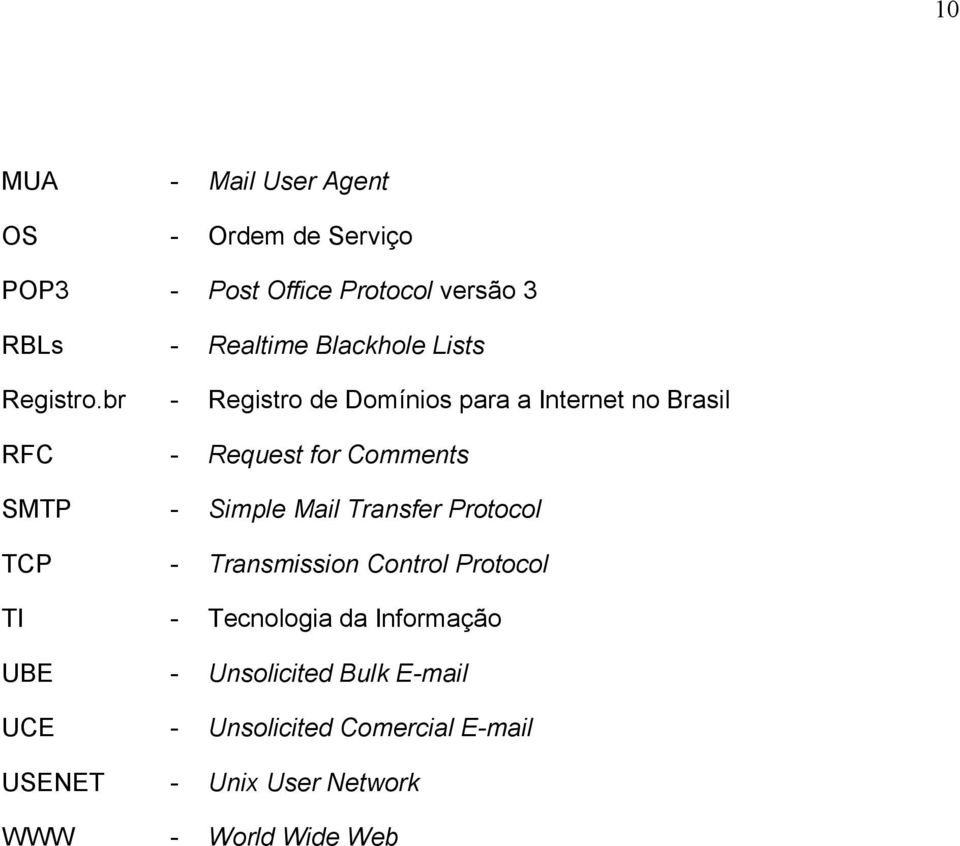 br - Registro de Domínios para a Internet no Brasil RFC - Request for Comments SMTP - Simple Mail