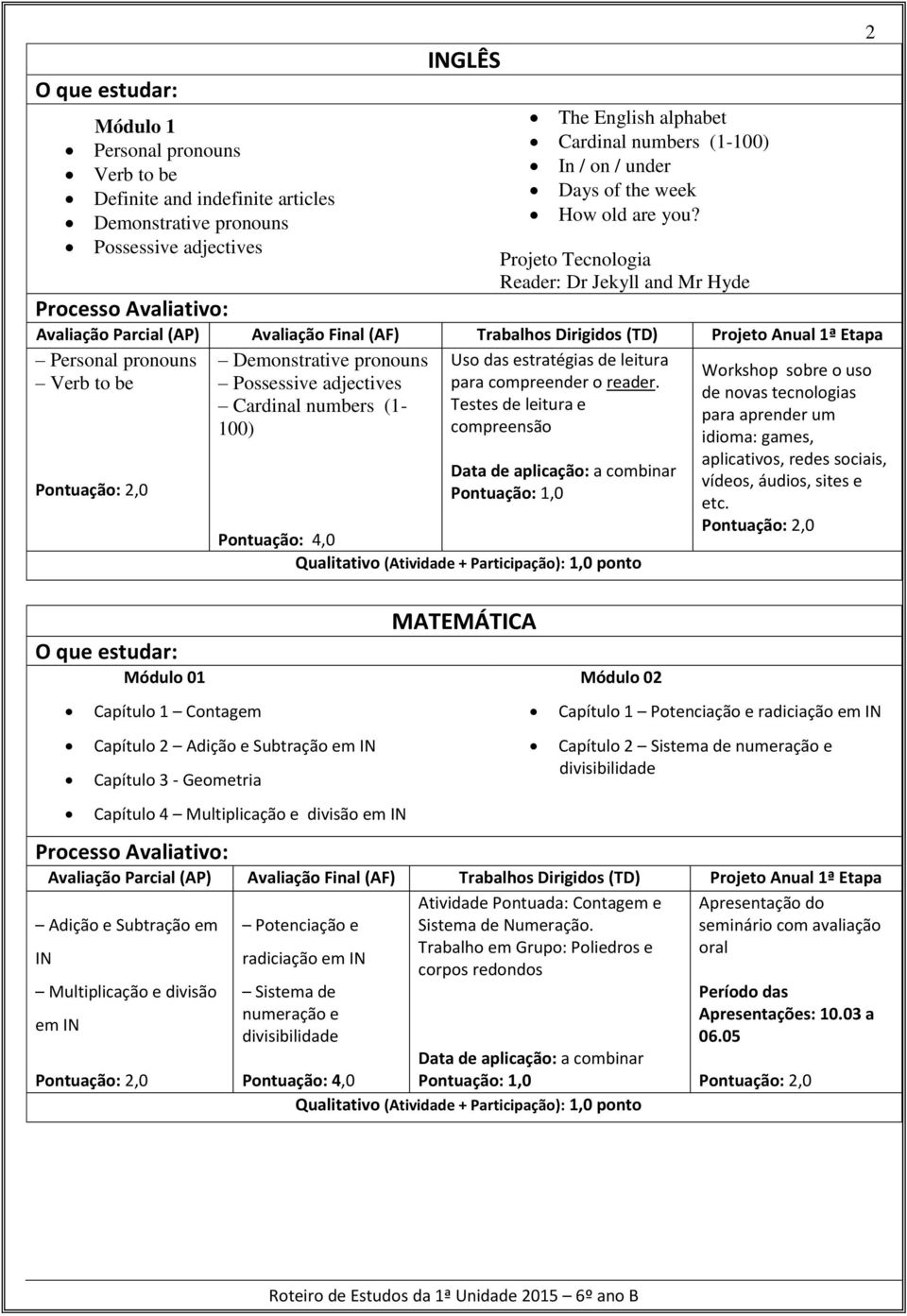 Projeto Tecnologia Reader: Dr Jekyll and Mr Hyde Personal pronouns Verb to be Módulo 01 Capítulo 1 Contagem Demonstrative pronouns Possessive adjectives Cardinal numbers (1-100) Uso das estratégias