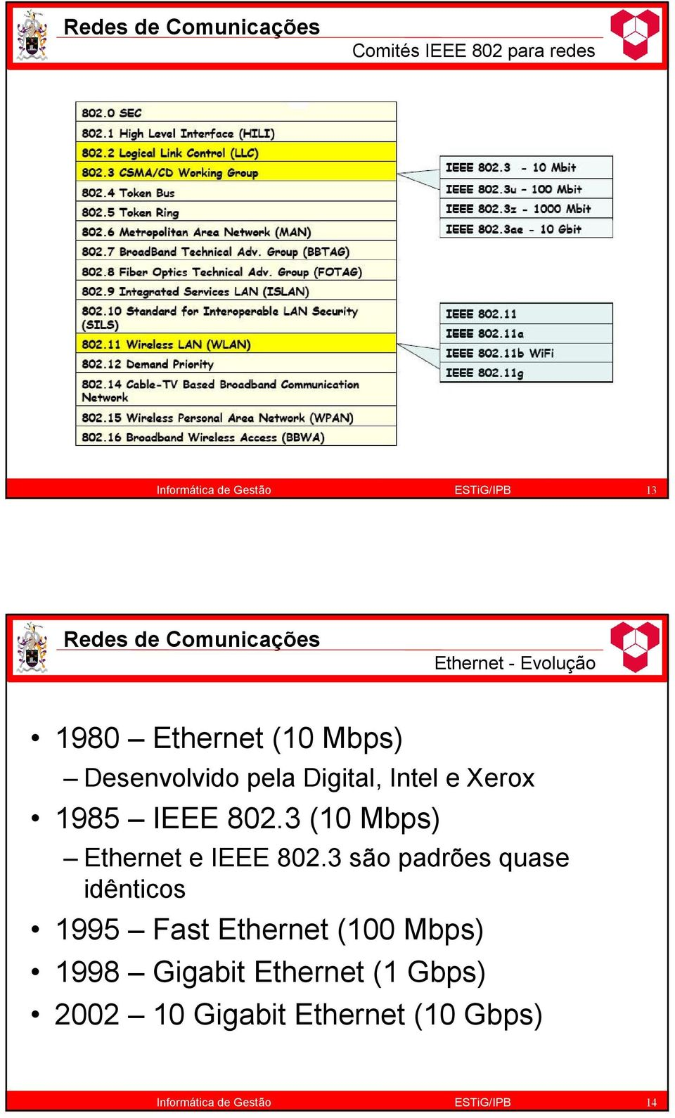 3 (10 Mbps) Ethernet e IEEE 802.