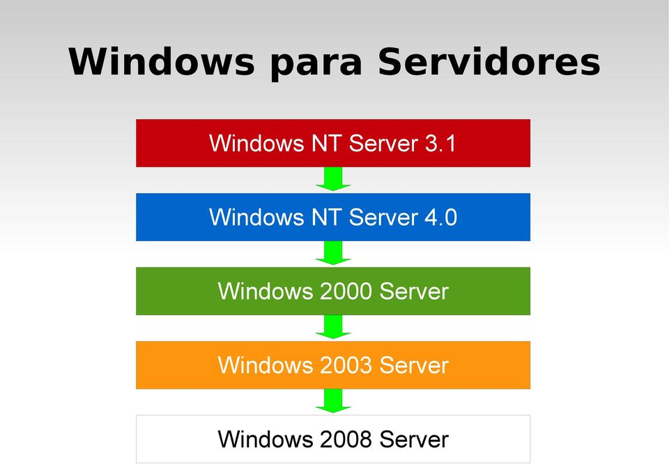 1 Windows NT Server 4.