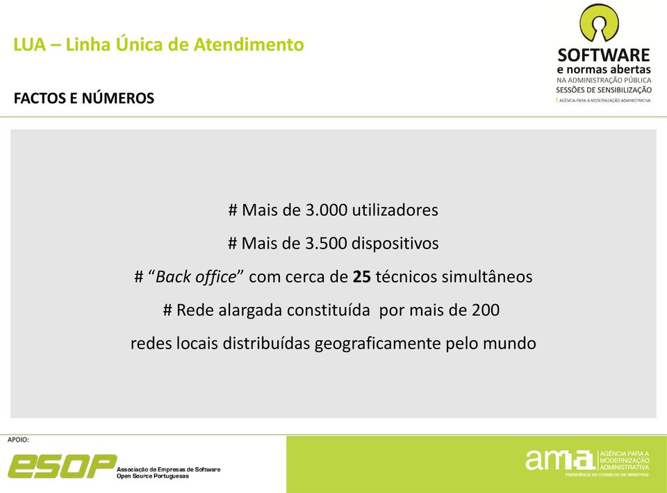 500 dispositivos # Back office com cerca de 25 técnicos