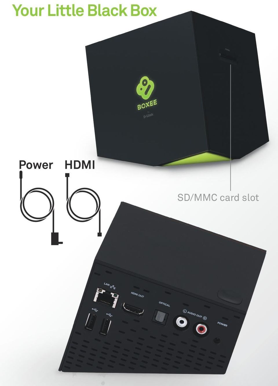 Power HDMI