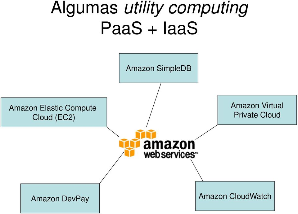 Compute Cloud (EC2) Amazon Virtual