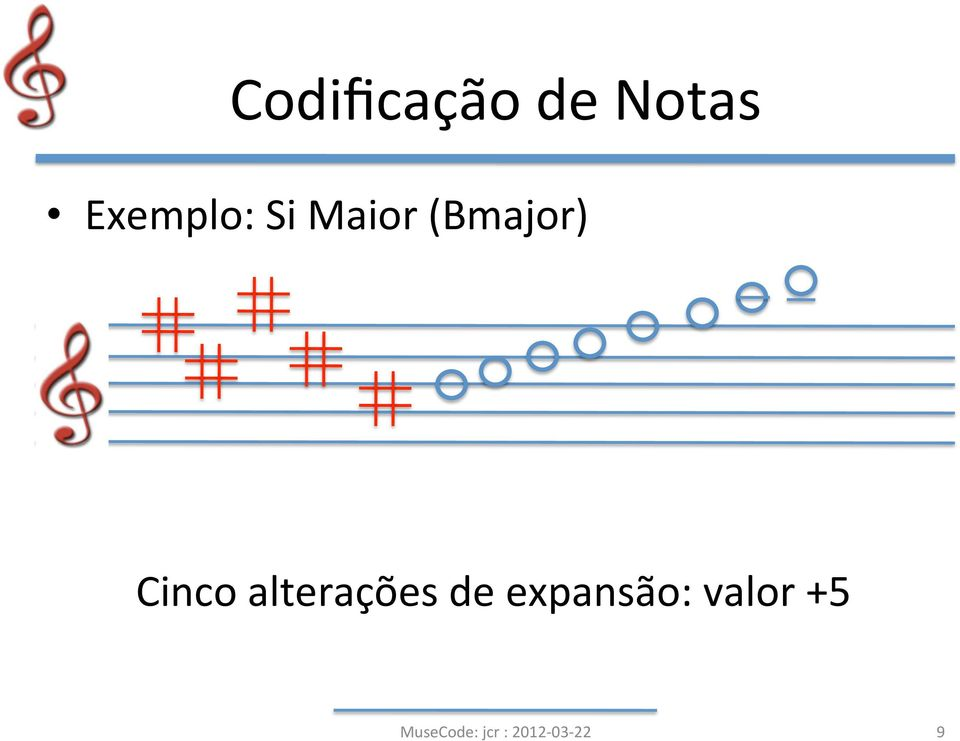 (Bmajor) Cinco