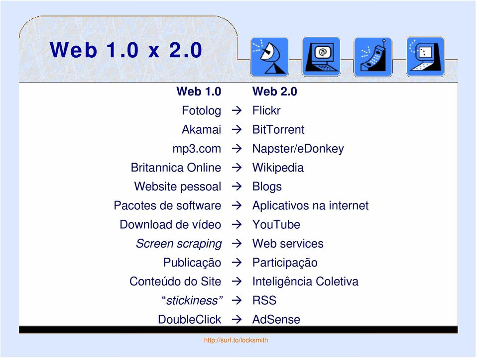 software Aplicativos na internet Download de vídeo YouTube Screen scraping Web