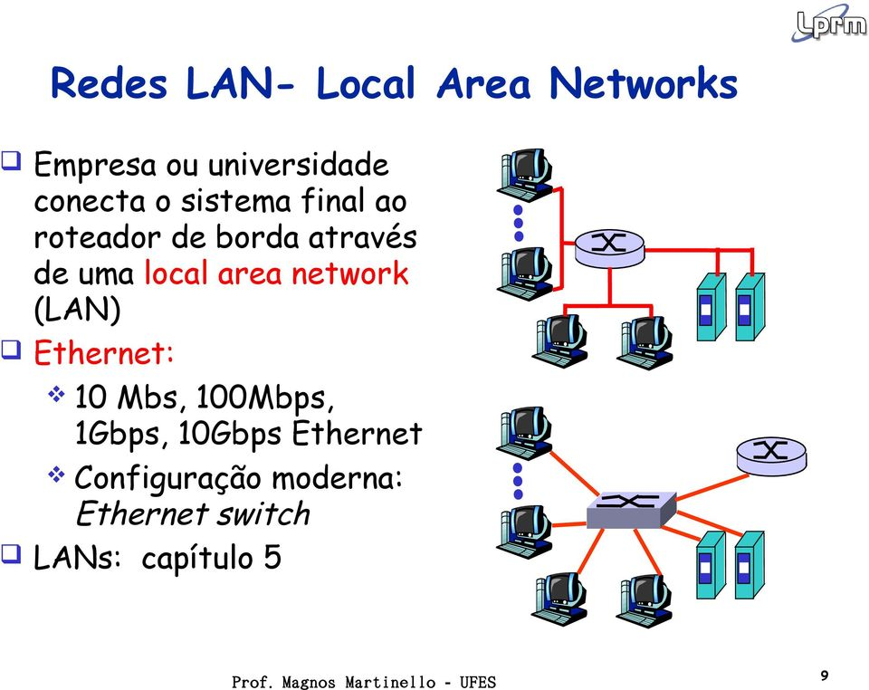 local area network (LAN) Ethernet: 10 Mbs, 100Mbps, 1Gbps,