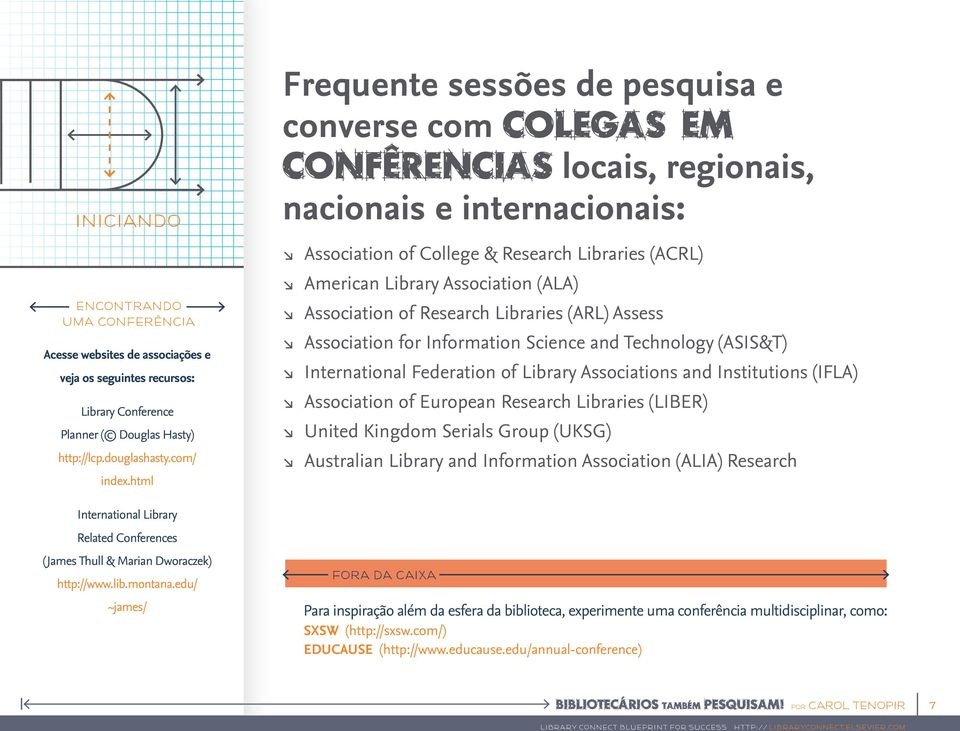 edu/ ~james/ Frequente sessões de pesquisa e converse com colegas em confêrencias locais, regionais, nacionais e internacionais: Association of College & Research Libraries (ACRL) American Library