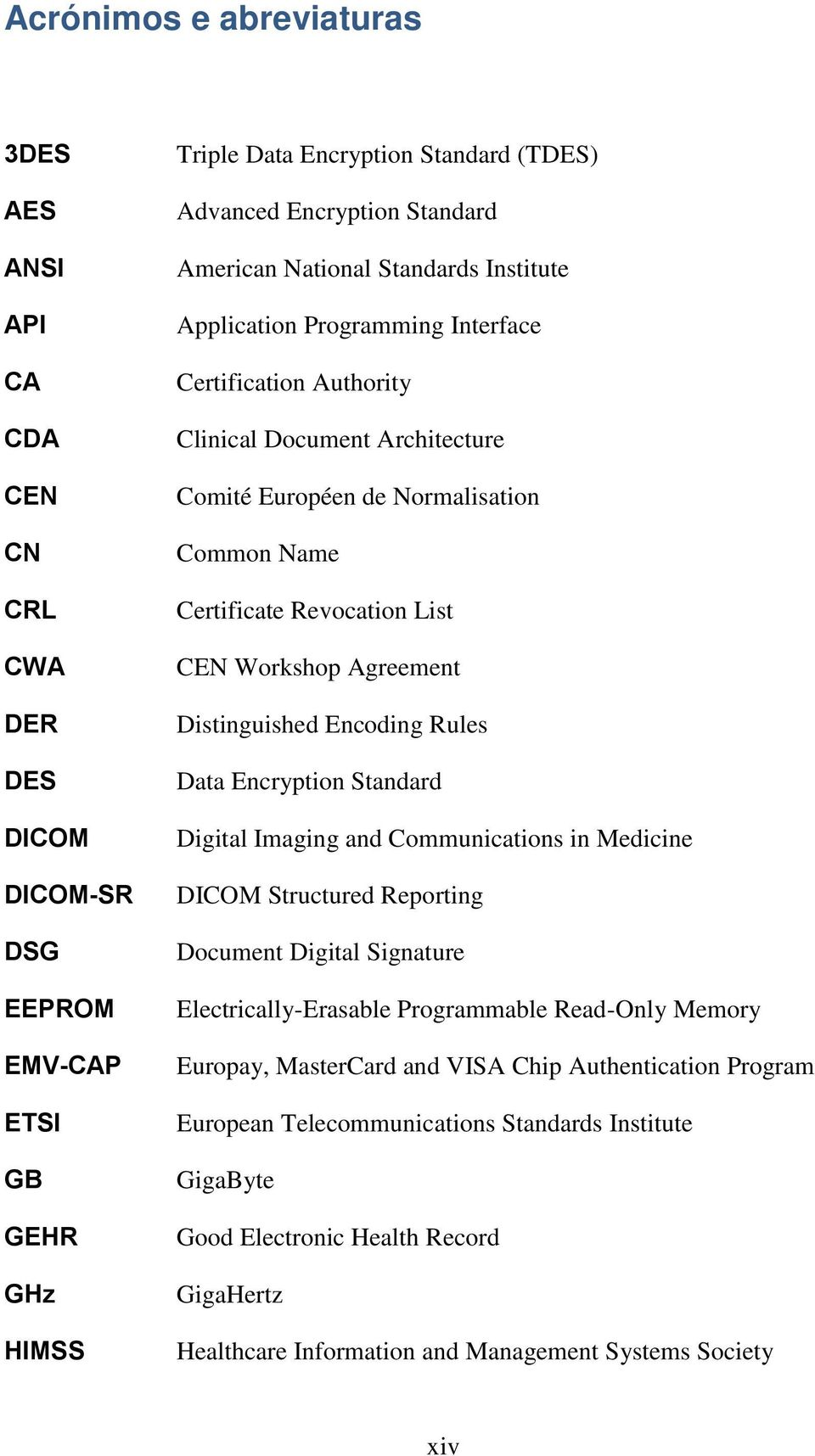 CEN Workshop Agreement Distinguished Encoding Rules Data Encryption Standard Digital Imaging and Communications in Medicine DICOM Structured Reporting Document Digital Signature Electrically-Erasable