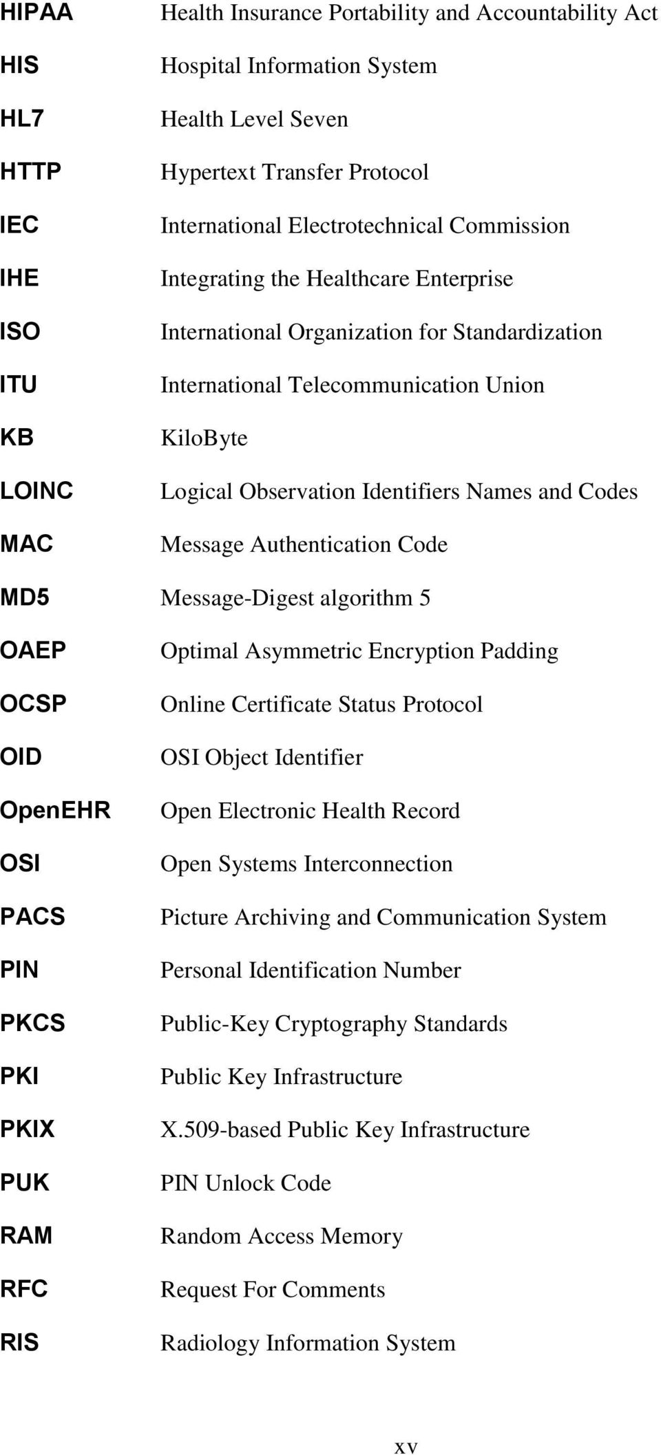 and Codes Message Authentication Code MD5 Message-Digest algorithm 5 OAEP OCSP OID OpenEHR OSI PACS PIN PKCS PKI PKIX PUK RAM RFC RIS Optimal Asymmetric Encryption Padding Online Certificate Status
