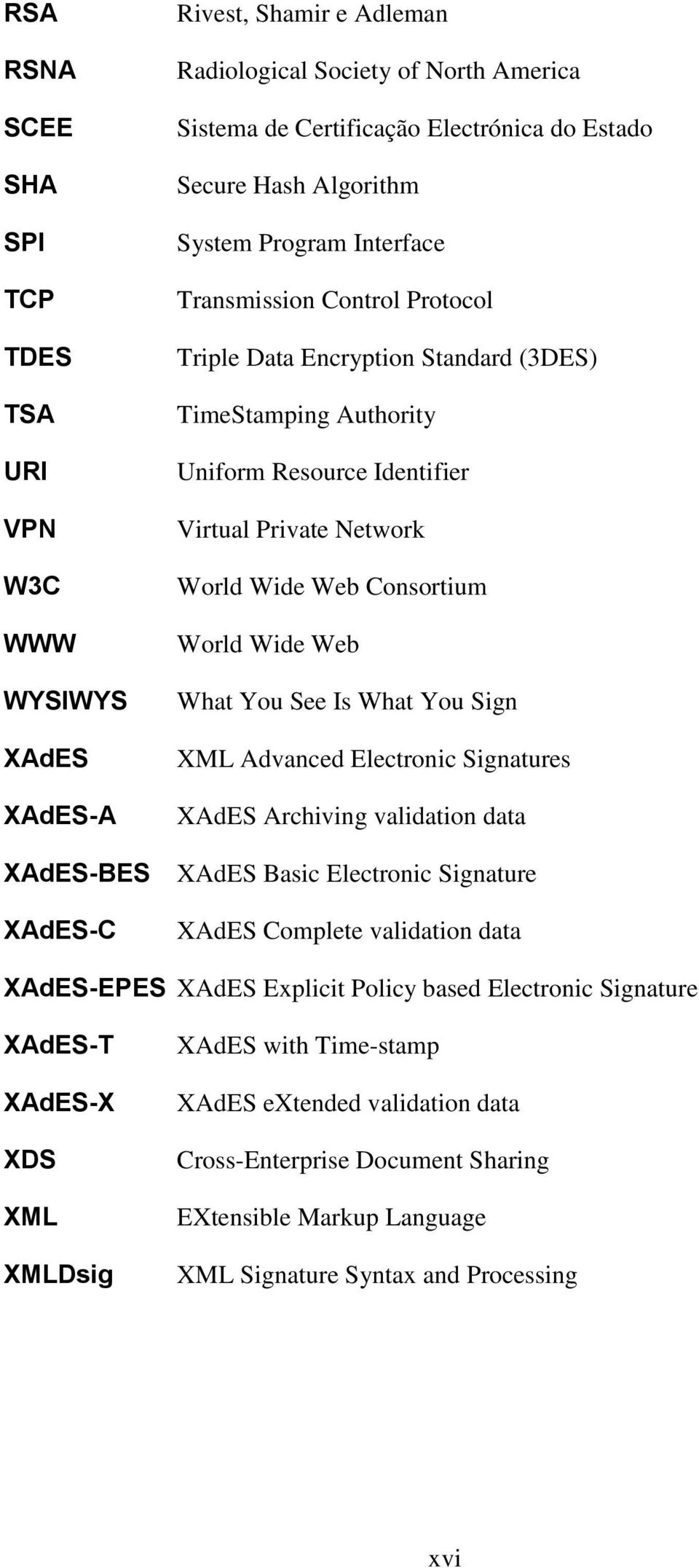 Wide Web Consortium World Wide Web What You See Is What You Sign XML Advanced Electronic Signatures XAdES Archiving validation data XAdES Basic Electronic Signature XAdES Complete validation data