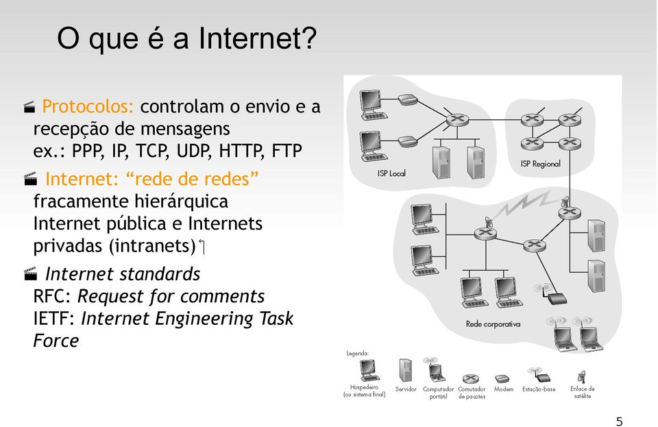 : PPP, IP, TCP, UDP, HTTP, FTP!