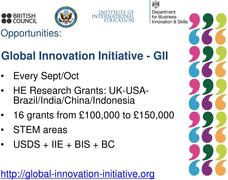 Brazil/India/China/Indonesia 16 grants from 100,000 to