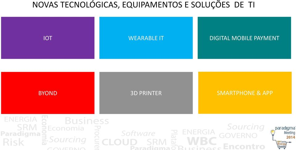 IOT WEARABLE IT DIGITAL MOBILE