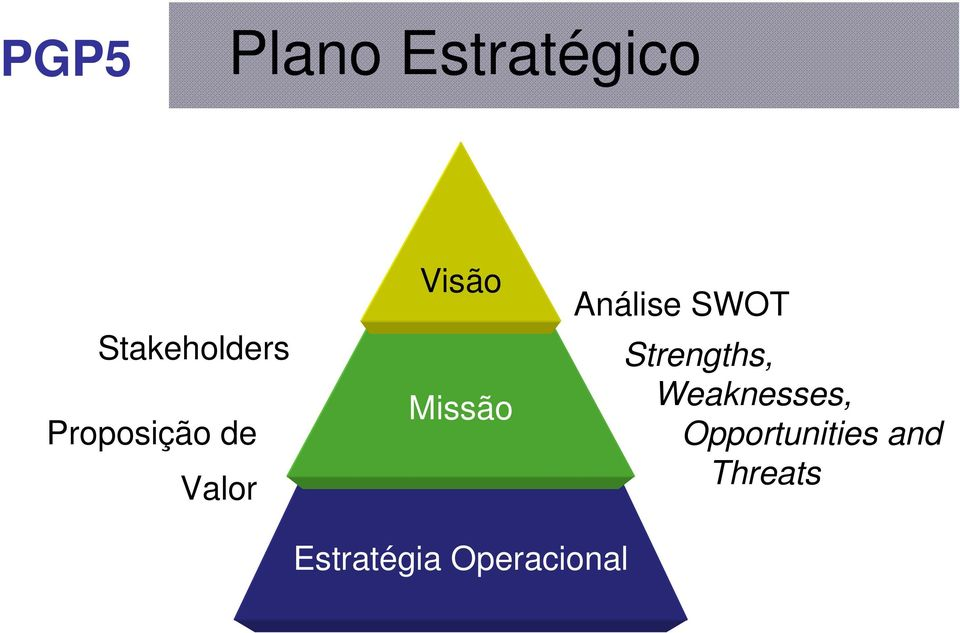 Análise SWOT Strengths, Weaknesses,