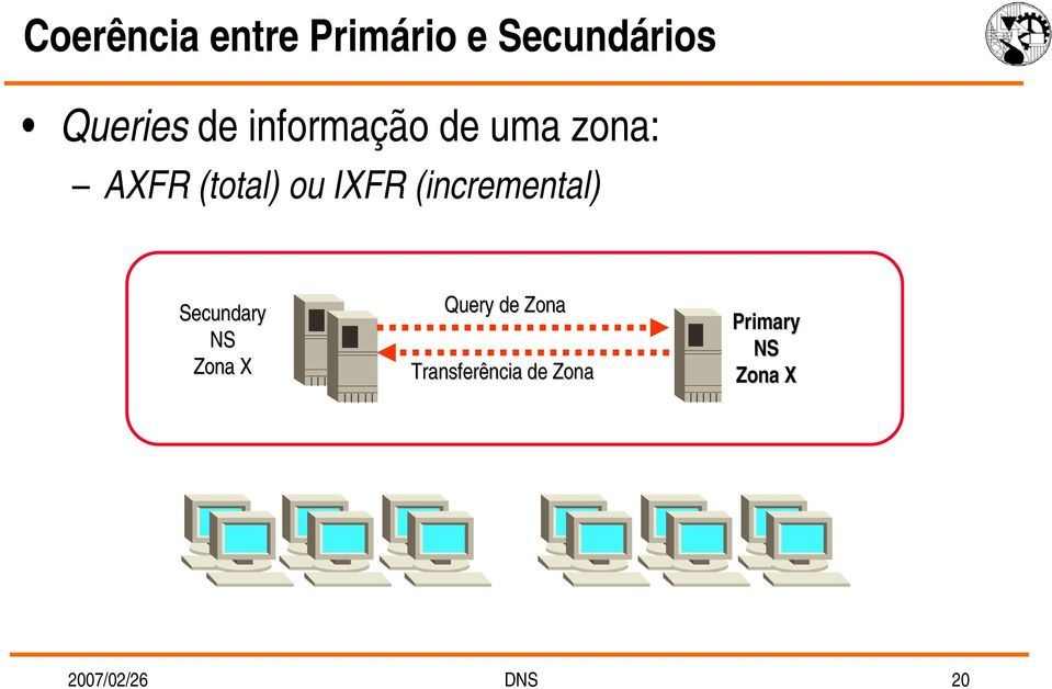 (incremental) Secundary NS Zona X Query de Zona