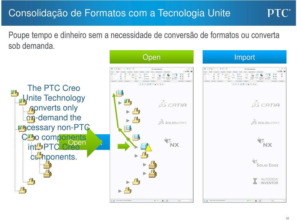 Open Import The PTC Creo Unite Technology converts only on-demand the