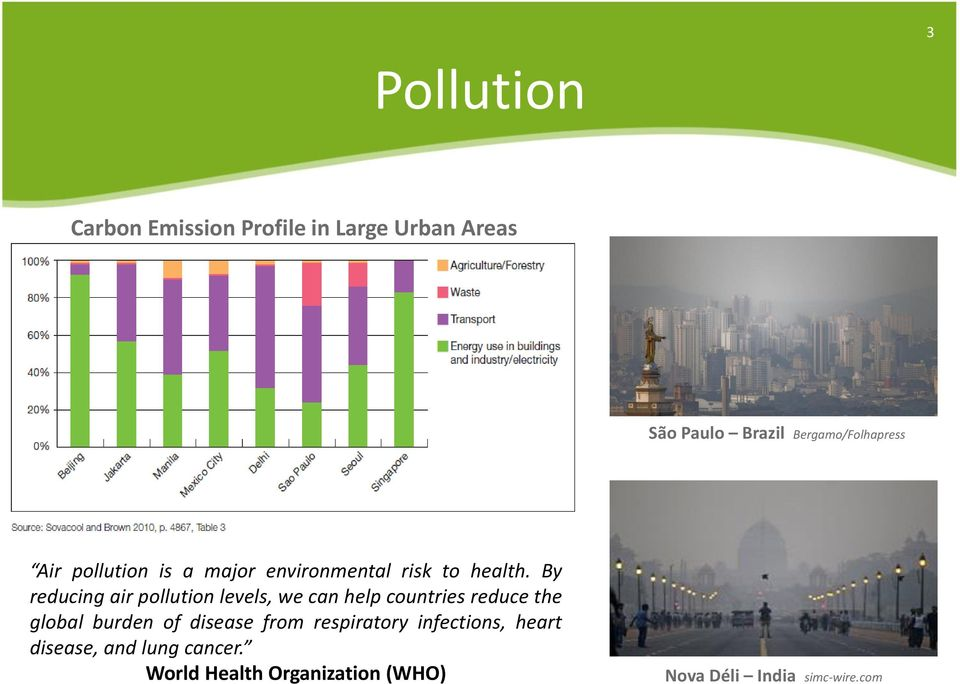 By reducing air pollution levels, we can help countries reduce the global burden of