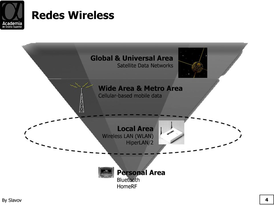 Cellular-based mobile data Local Area Wireless