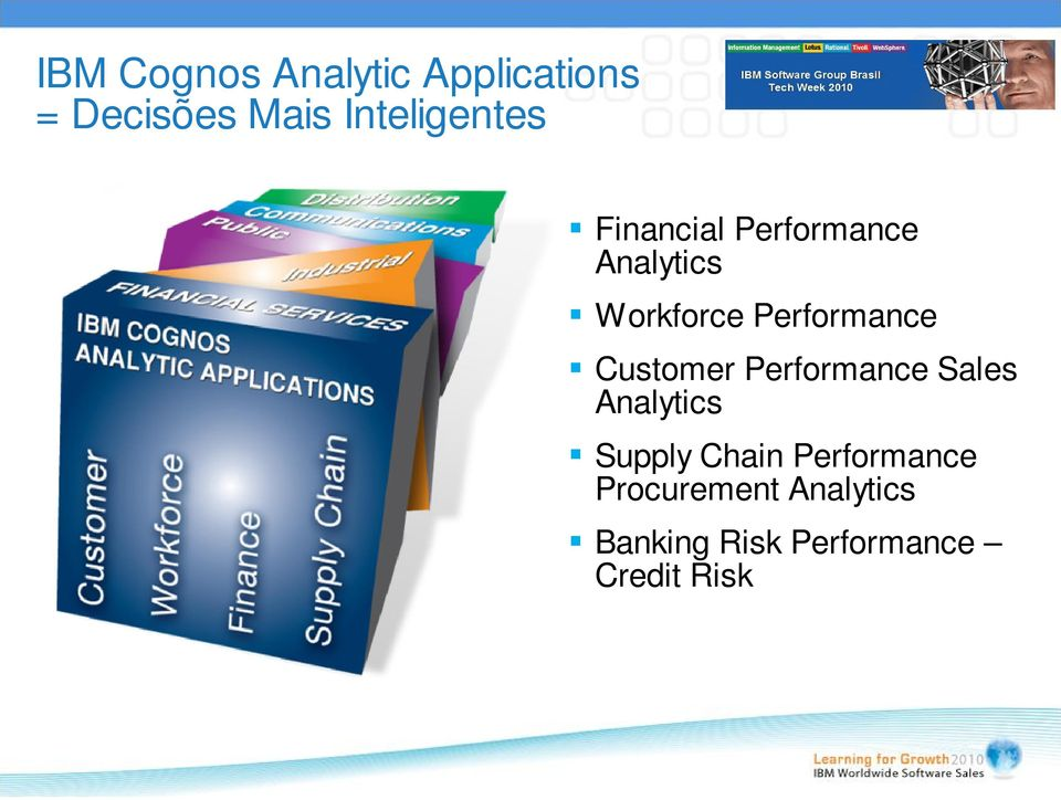 Performance Customer Performance Sales Analytics Supply